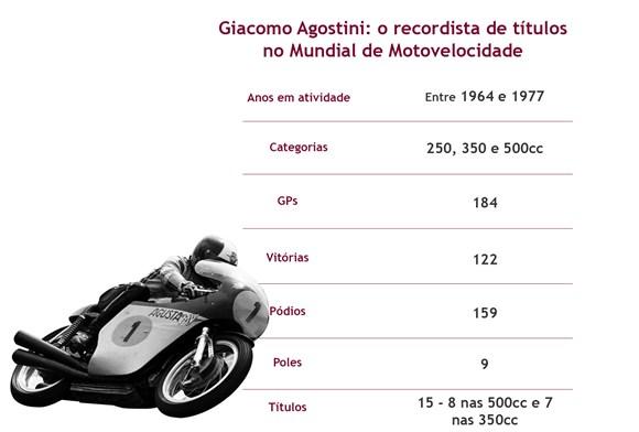 MotoGP Giacomo Agostini