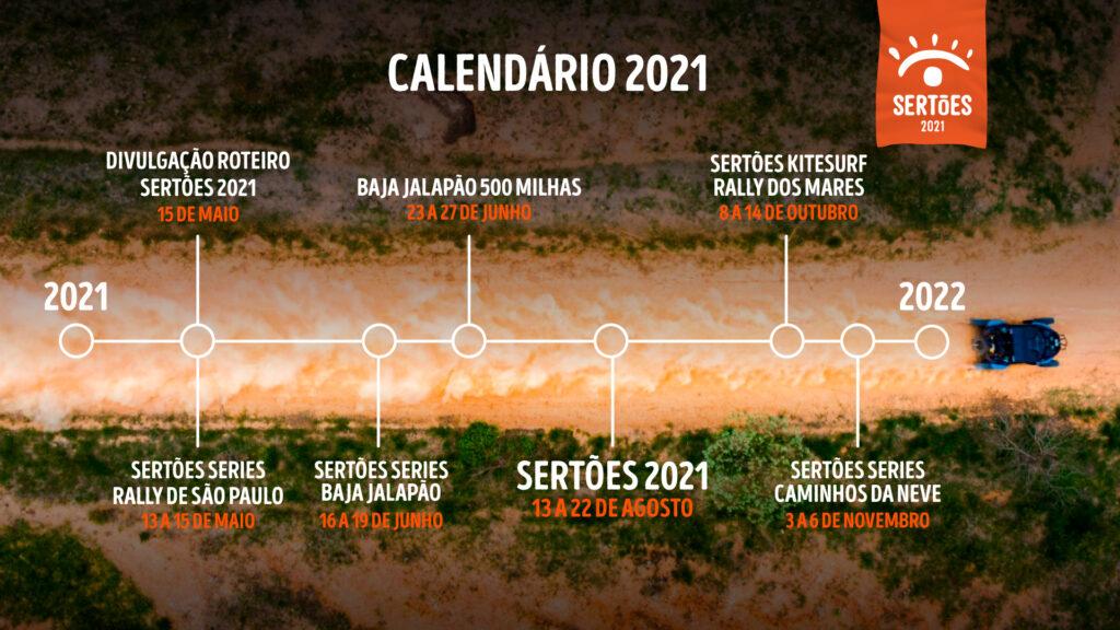 SERTÕES; SERTÕES 2021; DUNAS RACE;