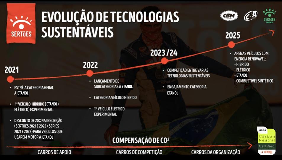 SERTÕES; ENERGIAS RENOVÁVEIS; 2025;