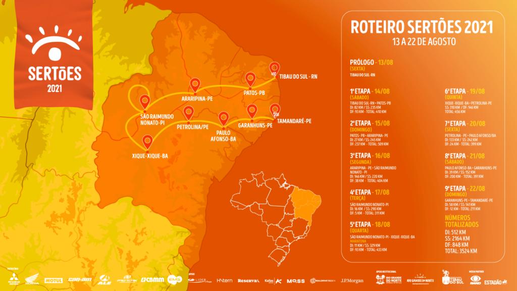 ROTEIRO; SERTÕES; 2021;