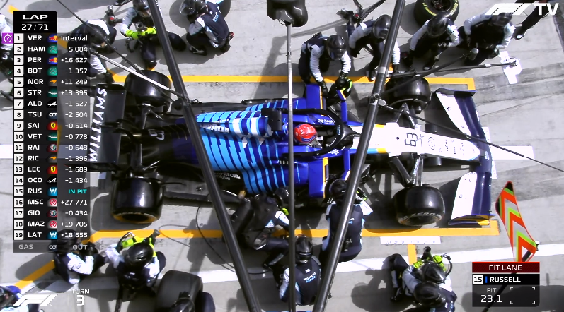 GEORGE RUSSELL; WILLIAMS; PIT-STOP