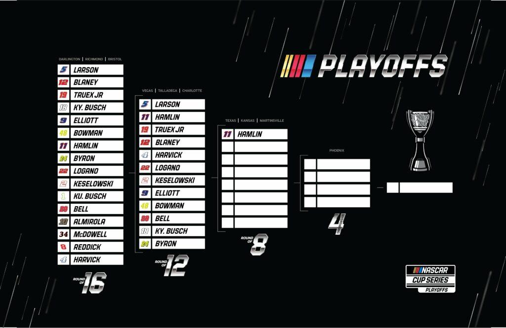 DENNY HAMLIN; PLAYOFFS; NASCAR; 2021;